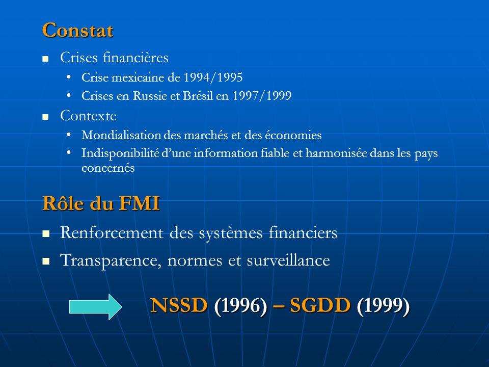 Constat Crises financières Crise mexicaine de 1994/1995 Crises en Russie et Brésil en 1997/1999 Contexte Mondialisation des marchés et des économies Indisponibilité dune information fiable et harmonisée dans les pays concernés Rôle du FMI Renforcement des systèmes financiers Transparence, normes et surveillance NSSD (1996) – SGDD (1999) NSSD (1996) – SGDD (1999)