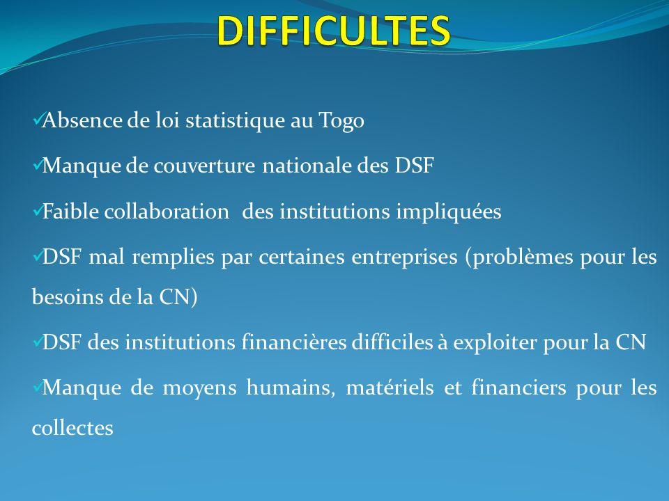 Absence de loi statistique au Togo Manque de couverture nationale des DSF Faible collaboration des institutions impliquées DSF mal remplies par certai