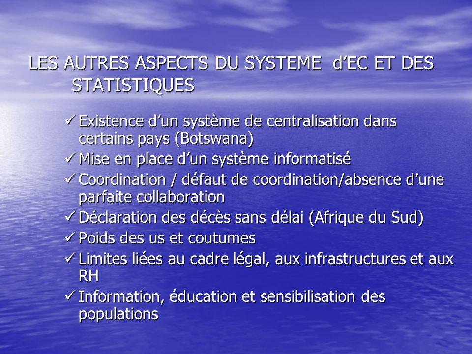 LES AUTRES ASPECTS DU SYSTEME dEC ET DES STATISTIQUES Existence dun système de centralisation dans certains pays (Botswana) Existence dun système de c