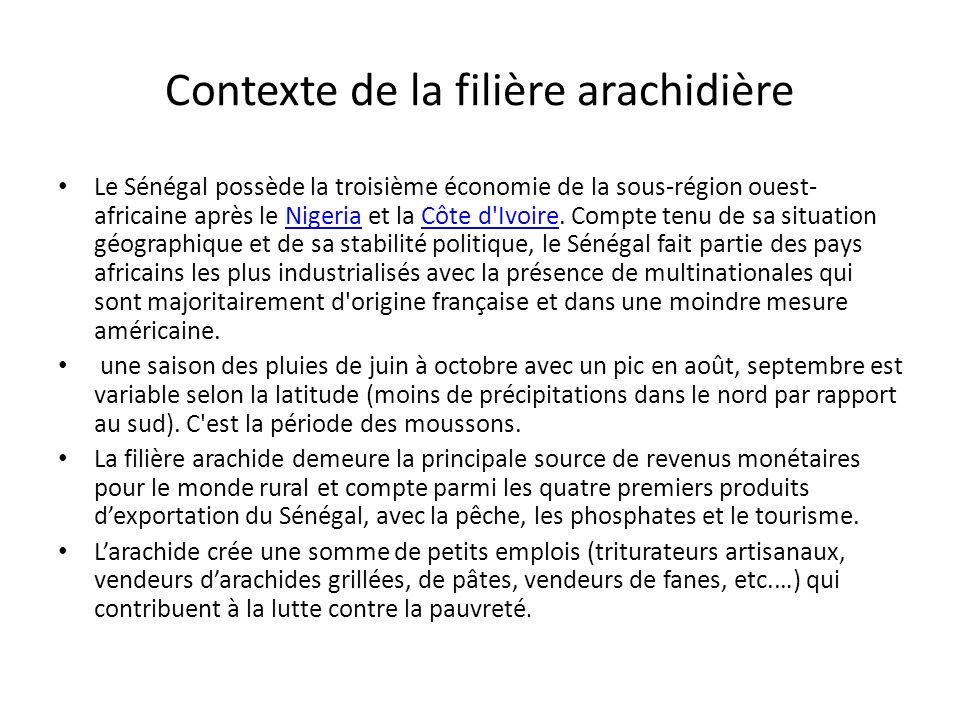 Contexte de la filière arachidière Le Sénégal possède la troisième économie de la sous-région ouest- africaine après le Nigeria et la Côte d'Ivoire. C