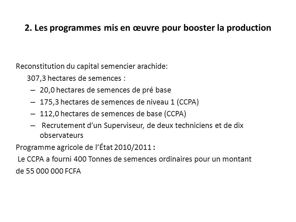 2. Les programmes mis en œuvre pour booster la production Reconstitution du capital semencier arachide: 307,3 hectares de semences : – 20,0 hectares d