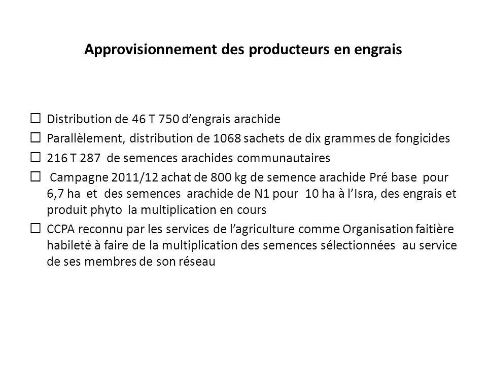 Approvisionnement des producteurs en engrais Distribution de 46 T 750 dengrais arachide Parallèlement, distribution de 1068 sachets de dix grammes de
