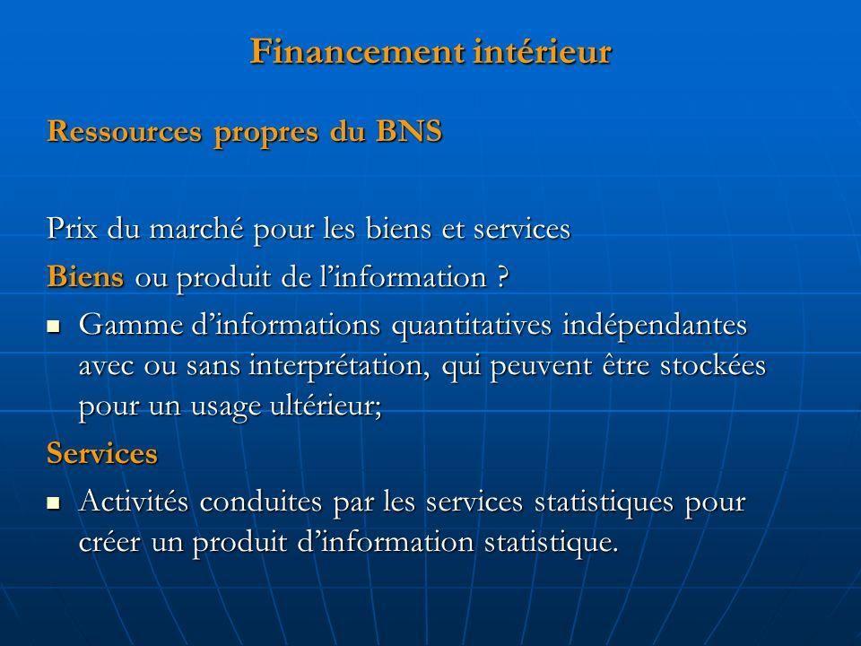 Financement intérieur Ressources propres du BNS Prix du marché pour les biens et services Biens ou produit de linformation ? Gamme dinformations quant