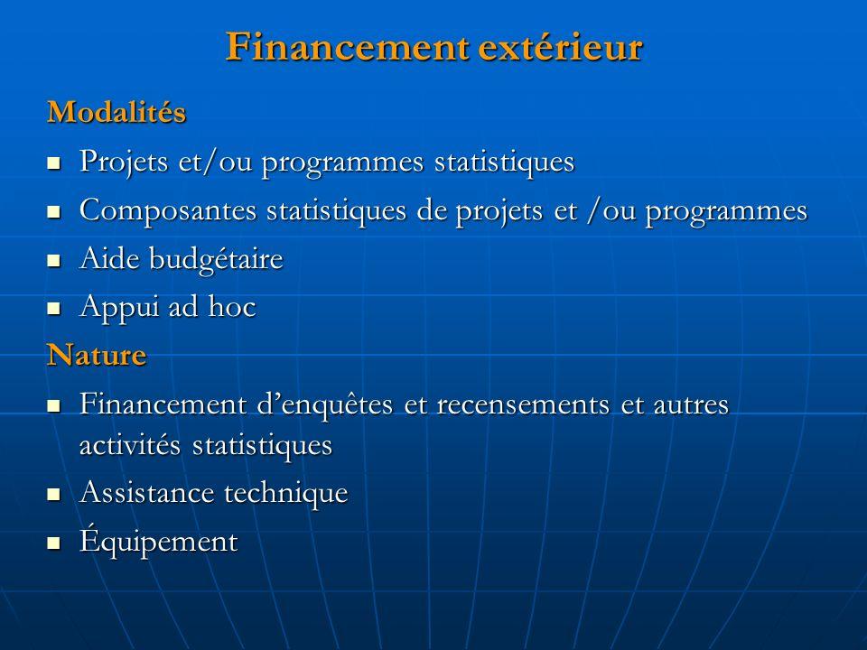 Financement extérieur Modalités Projets et/ou programmes statistiques Projets et/ou programmes statistiques Composantes statistiques de projets et /ou