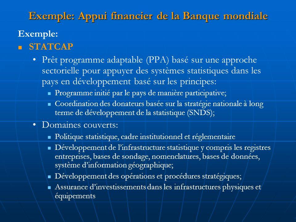 Exemple: Appui financier de la Banque mondiale Exemple: STATCAP Prêt programme adaptable (PPA) basé sur une approche sectorielle pour appuyer des systèmes statistiques dans les pays en développement basé sur les principes: Programme initié par le pays de manière participative; Coordination des donateurs basée sur la stratégie nationale à long terme de développement de la statistique (SNDS); Domaines couverts: Politique statistique, cadre institutionnel et réglementaire Développement de linfrastructure statistique y compris les registres entreprises, bases de sondage, nomenclatures, bases de données, système dinformation géographique; Développement des opérations et procédures stratégiques; Assurance dinvestissements dans les infrastructures physiques et équipements