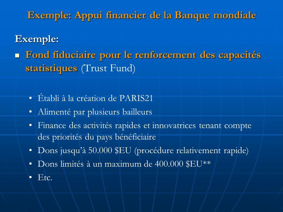 Exemple: Appui financier de la Banque mondiale Exemple: Fond fiduciaire pour le renforcement des capacités statistiques Fond fiduciaire pour le renfor