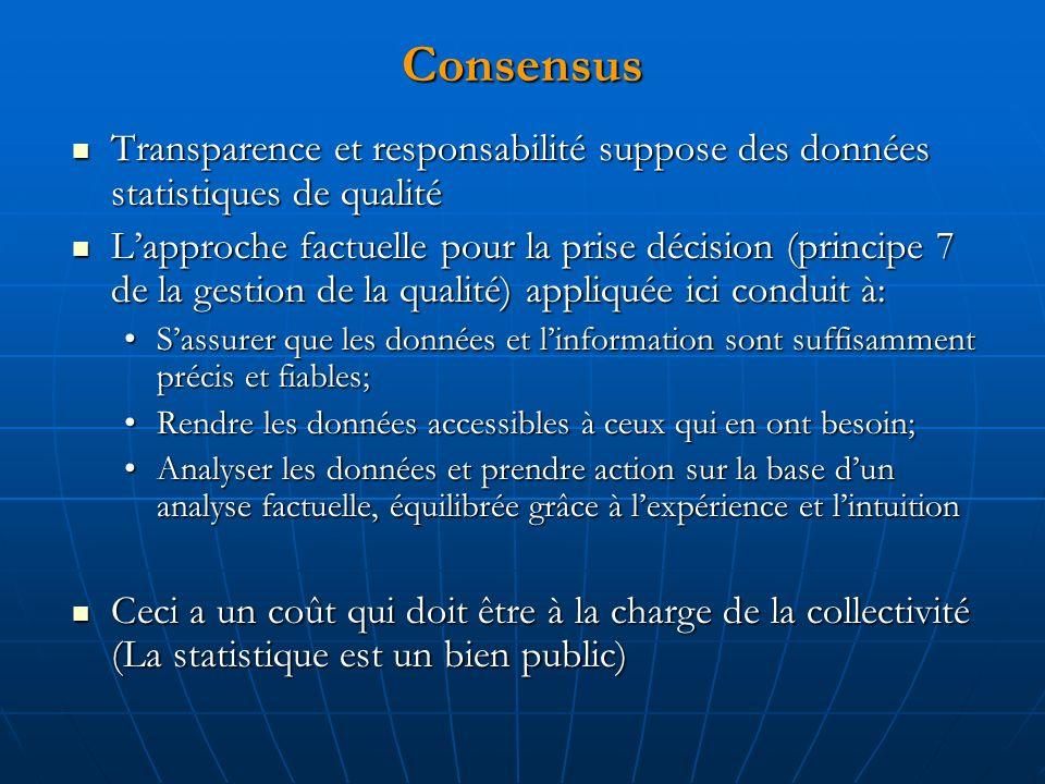 Consensus Transparence et responsabilité suppose des données statistiques de qualité Transparence et responsabilité suppose des données statistiques de qualité Lapproche factuelle pour la prise décision (principe 7 de la gestion de la qualité) appliquée ici conduit à: Lapproche factuelle pour la prise décision (principe 7 de la gestion de la qualité) appliquée ici conduit à: Sassurer que les données et linformation sont suffisamment précis et fiables;Sassurer que les données et linformation sont suffisamment précis et fiables; Rendre les données accessibles à ceux qui en ont besoin;Rendre les données accessibles à ceux qui en ont besoin; Analyser les données et prendre action sur la base dun analyse factuelle, équilibrée grâce à lexpérience et lintuitionAnalyser les données et prendre action sur la base dun analyse factuelle, équilibrée grâce à lexpérience et lintuition Ceci a un coût qui doit être à la charge de la collectivité (La statistique est un bien public) Ceci a un coût qui doit être à la charge de la collectivité (La statistique est un bien public)