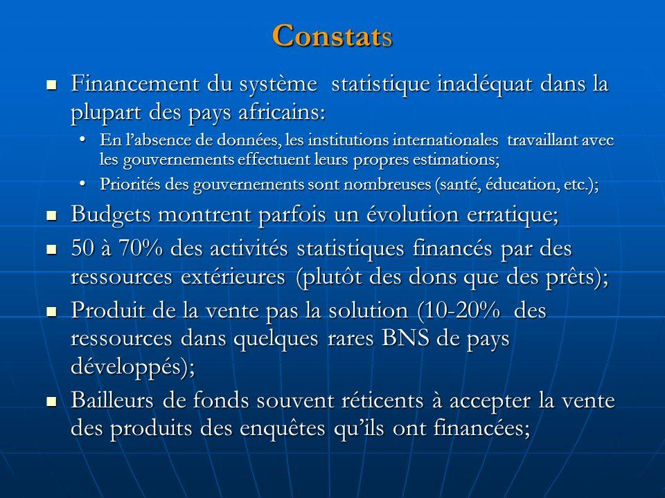 Constats Financement du système statistique inadéquat dans la plupart des pays africains: Financement du système statistique inadéquat dans la plupart