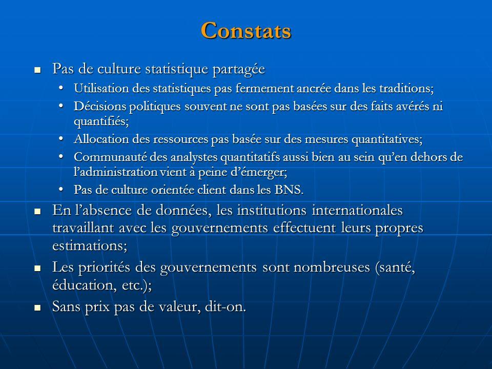 Constats Pas de culture statistique partagée Pas de culture statistique partagée Utilisation des statistiques pas fermement ancrée dans les traditions