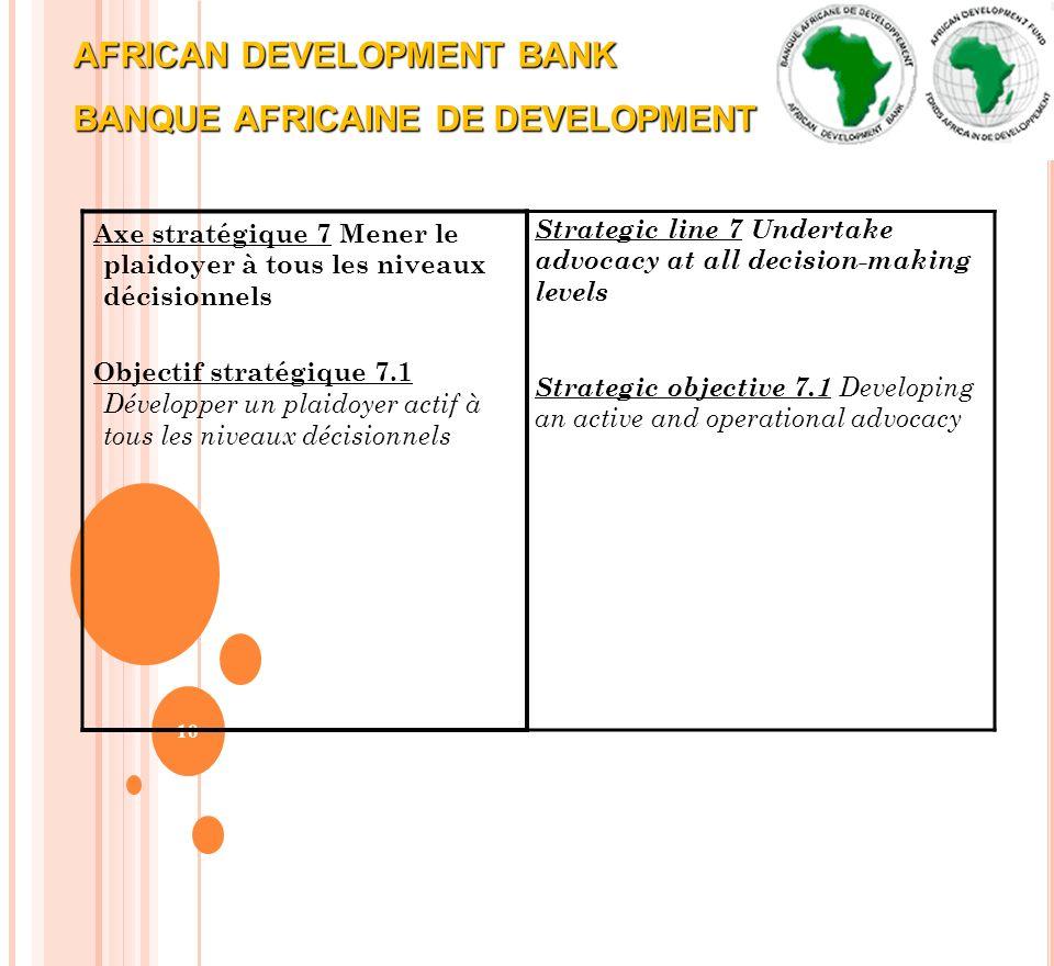AFRICAN DEVELOPMENT BANK BANQUE AFRICAINE DE DEVELOPMENT 10 Axe stratégique 7 Mener le plaidoyer à tous les niveaux décisionnels Objectif stratégique