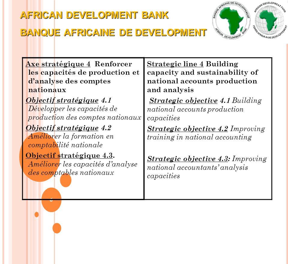 AFRICAN DEVELOPMENT BANK BANQUE AFRICAINE DE DEVELOPMENT 6 Axe stratégique 4 Renforcer les capacités de production et danalyse des comptes nationaux O