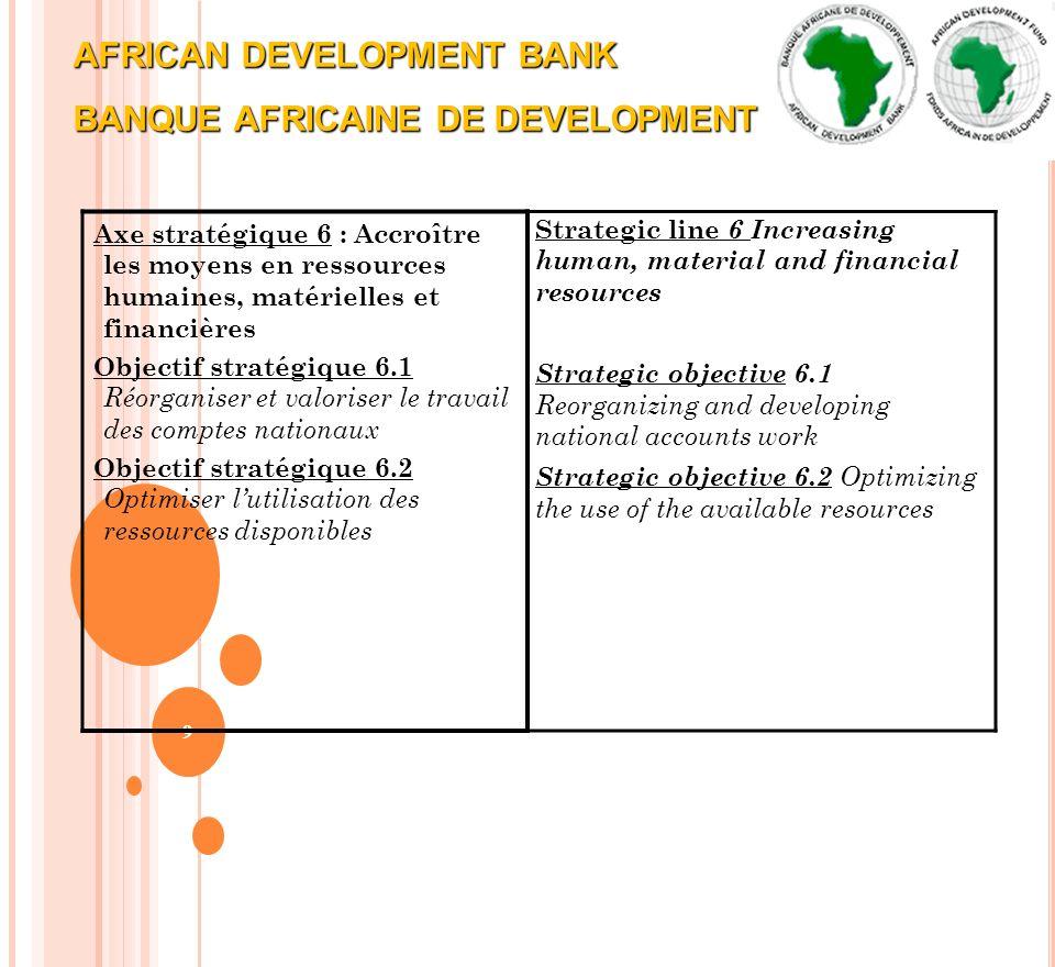 AFRICAN DEVELOPMENT BANK BANQUE AFRICAINE DE DEVELOPMENT 9 Axe stratégique 6 : Accroître les moyens en ressources humaines, matérielles et financières