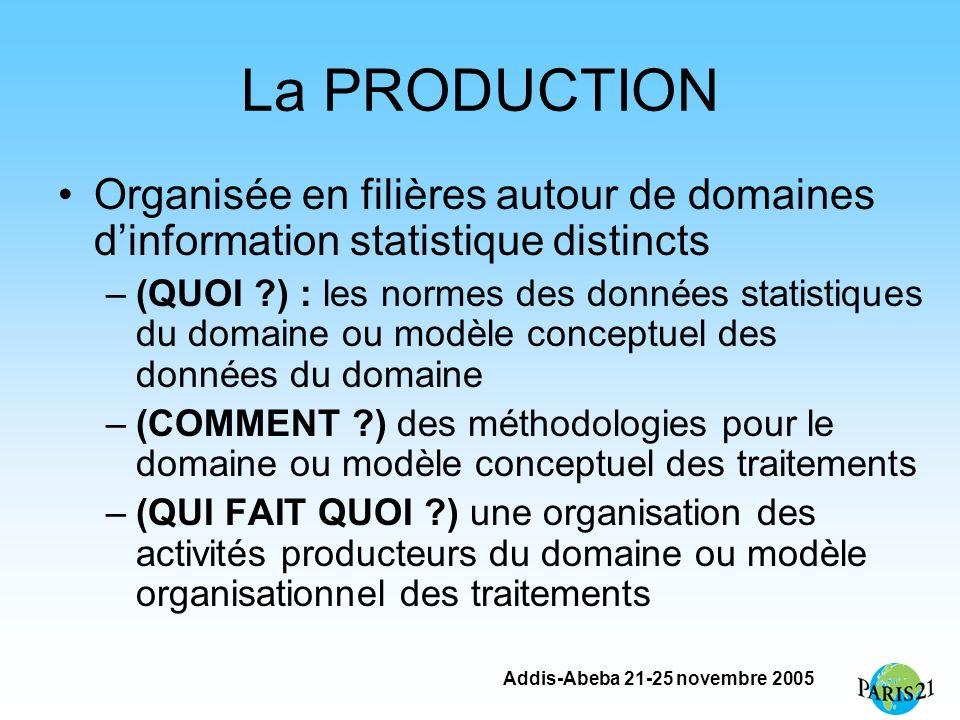 Addis-Abeba 21-25 novembre 2005 La PRODUCTION Organisée en filières autour de domaines dinformation statistique distincts –(QUOI ) : les normes des données statistiques du domaine ou modèle conceptuel des données du domaine –(COMMENT ) des méthodologies pour le domaine ou modèle conceptuel des traitements –(QUI FAIT QUOI ) une organisation des activités producteurs du domaine ou modèle organisationnel des traitements