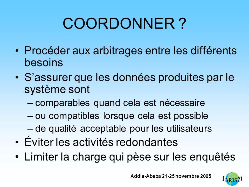 Addis-Abeba 21-25 novembre 2005 COORDONNER ? Procéder aux arbitrages entre les différents besoins Sassurer que les données produites par le système so