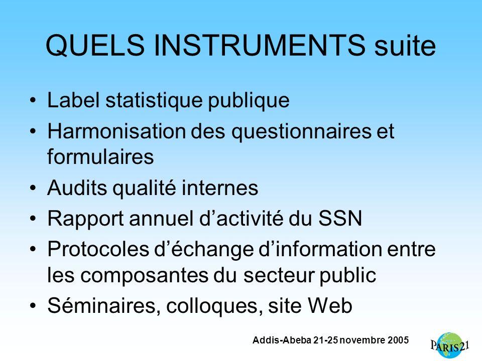 Addis-Abeba 21-25 novembre 2005 QUELS INSTRUMENTS suite Label statistique publique Harmonisation des questionnaires et formulaires Audits qualité inte