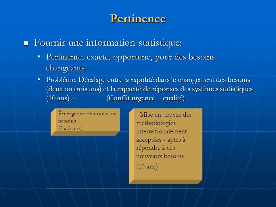 Pertinence Fournir une information statistique: Fournir une information statistique: Pertinente, exacte, opportune, pour des besoins changeantsPertine