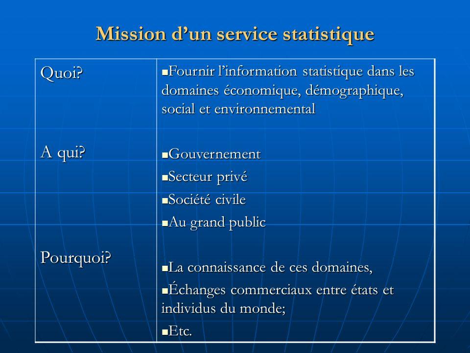 Mission dun service statistique Quoi? A qui? Pourquoi? Fournir linformation statistique dans les domaines économique, démographique, social et environ