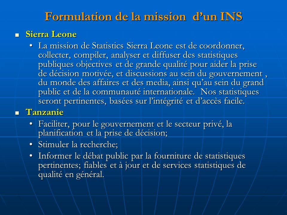 Formulation de la mission dun INS Sierra Leone Sierra Leone La mission de Statistics Sierra Leone est de coordonner, collecter, compiler, analyser et