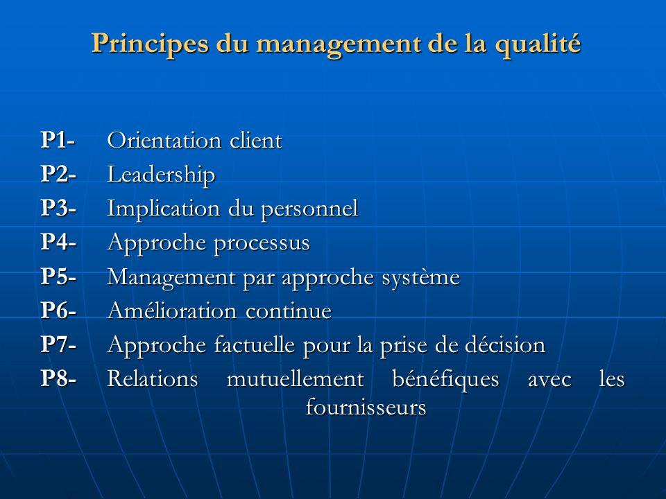 Principes du management de la qualité P1- Orientation client P2- Leadership P3- Implication du personnel P4- Approche processus P5- Management par approche système P6- Amélioration continue P7- Approche factuelle pour la prise de décision P8-Relations mutuellement bénéfiques avec les fournisseurs