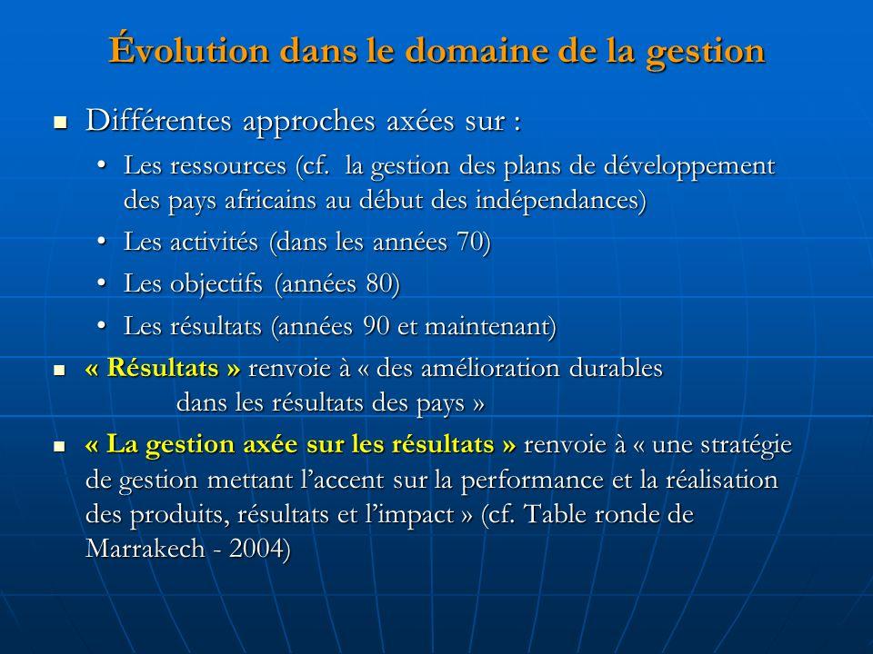 Évolution dans le domaine de la gestion Différentes approches axées sur : Différentes approches axées sur : Les ressources (cf. la gestion des plans d