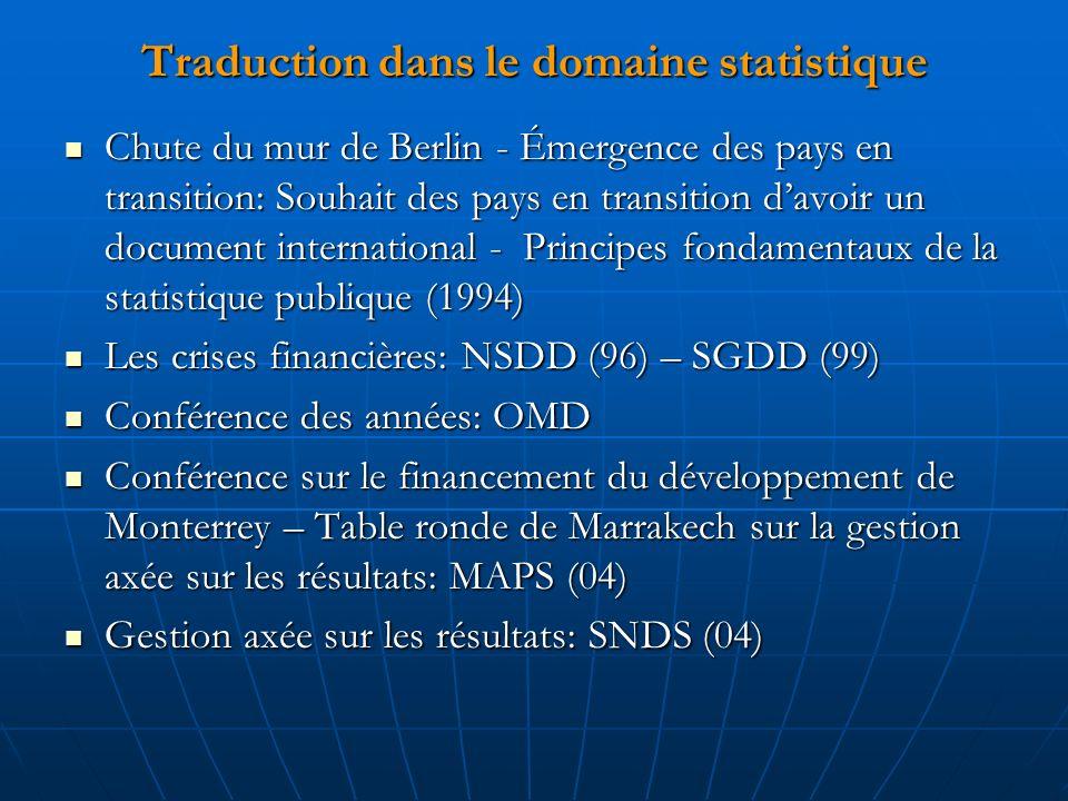 Traduction dans le domaine statistique Chute du mur de Berlin - Émergence des pays en transition: Souhait des pays en transition davoir un document international - Principes fondamentaux de la statistique publique (1994) Chute du mur de Berlin - Émergence des pays en transition: Souhait des pays en transition davoir un document international - Principes fondamentaux de la statistique publique (1994) Les crises financières: NSDD (96) – SGDD (99) Les crises financières: NSDD (96) – SGDD (99) Conférence des années: OMD Conférence des années: OMD Conférence sur le financement du développement de Monterrey – Table ronde de Marrakech sur la gestion axée sur les résultats: MAPS (04) Conférence sur le financement du développement de Monterrey – Table ronde de Marrakech sur la gestion axée sur les résultats: MAPS (04) Gestion axée sur les résultats: SNDS (04) Gestion axée sur les résultats: SNDS (04)