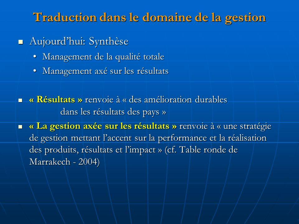 Traduction dans le domaine de la gestion Aujourdhui: Synthèse Aujourdhui: Synthèse Management de la qualité totaleManagement de la qualité totale Mana