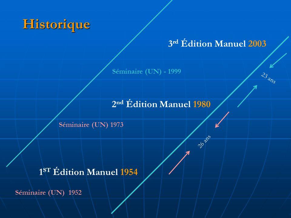 Historique Séminaire (UN) 1952 1 ST Édition Manuel 1954 Séminaire (UN) 1973 2 nd Édition Manuel 1980 Séminaire (UN) - 1999 3 rd Édition Manuel 2003 26 ans 23 ans