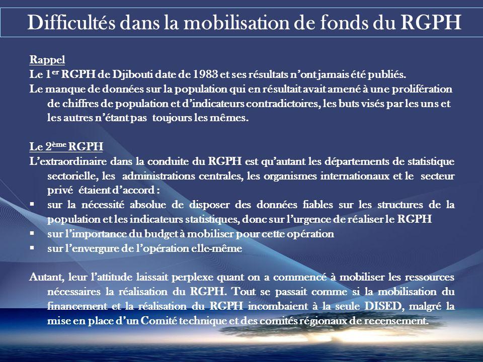 Difficultés dans la mobilisation de fonds du RGPH Rappel Le 1 er RGPH de Djibouti date de 1983 et ses résultats nont jamais été publiés.