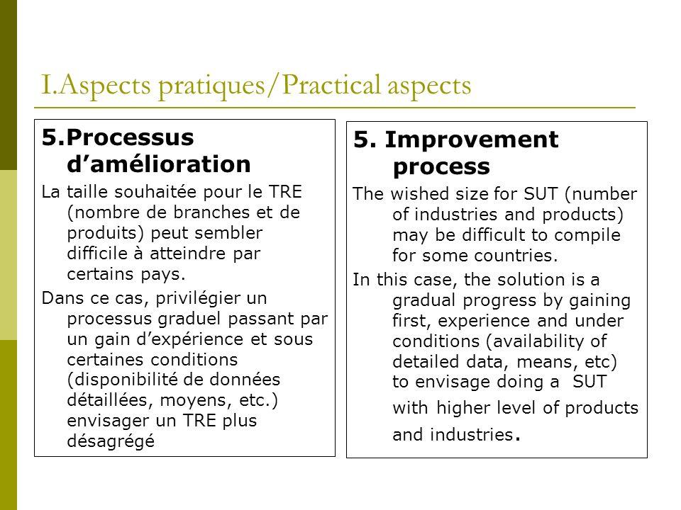 I.Aspects pratiques/Practical aspects 5.Processus damélioration La taille souhaitée pour le TRE (nombre de branches et de produits) peut sembler difficile à atteindre par certains pays.