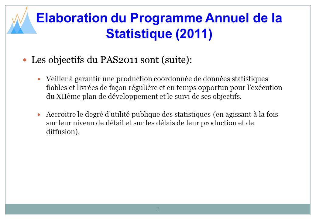 Elaboration du Programme Annuel de la Statistique (2011) 3 Les objectifs du PAS2011 sont (suite): Veiller à garantir une production coordonnée de donn