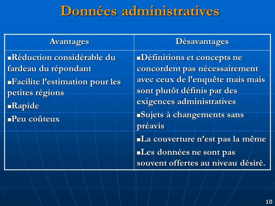 10 Données administratives AvantagesDésavantages Réduction considérable du fardeau du répondant Réduction considérable du fardeau du répondant Facilit