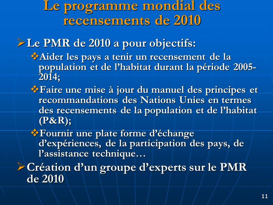 11 Le programme mondial des recensements de 2010 Le PMR de 2010 a pour objectifs: Le PMR de 2010 a pour objectifs: Aider les pays a tenir un recenseme