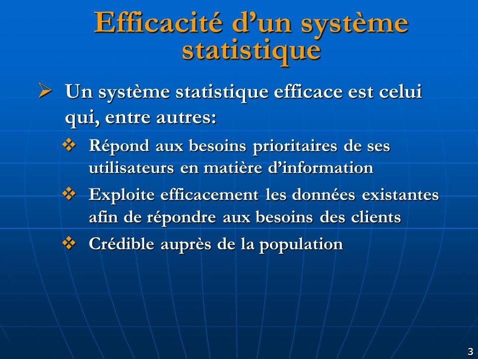 3 Efficacité dun système statistique Un système statistique efficace est celui qui, entre autres: Un système statistique efficace est celui qui, entre
