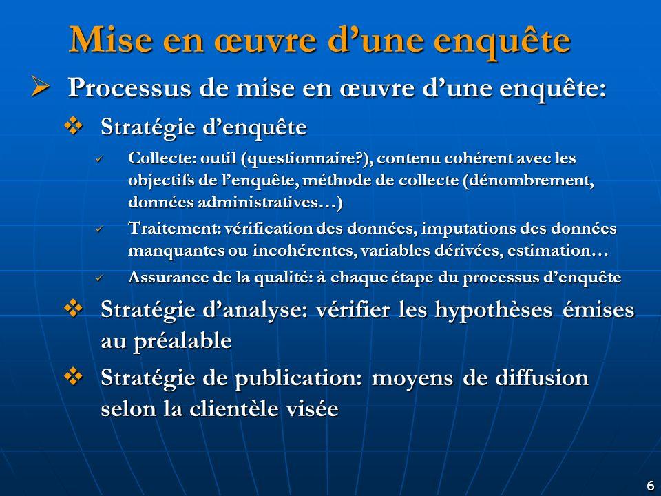 6 Mise en œuvre dune enquête Processus de mise en œuvre dune enquête: Processus de mise en œuvre dune enquête: Stratégie denquête Stratégie denquête C