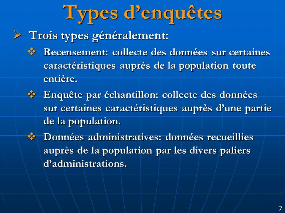 7 Types denquêtes Trois types généralement: Trois types généralement: Recensement: collecte des données sur certaines caractéristiques auprès de la po