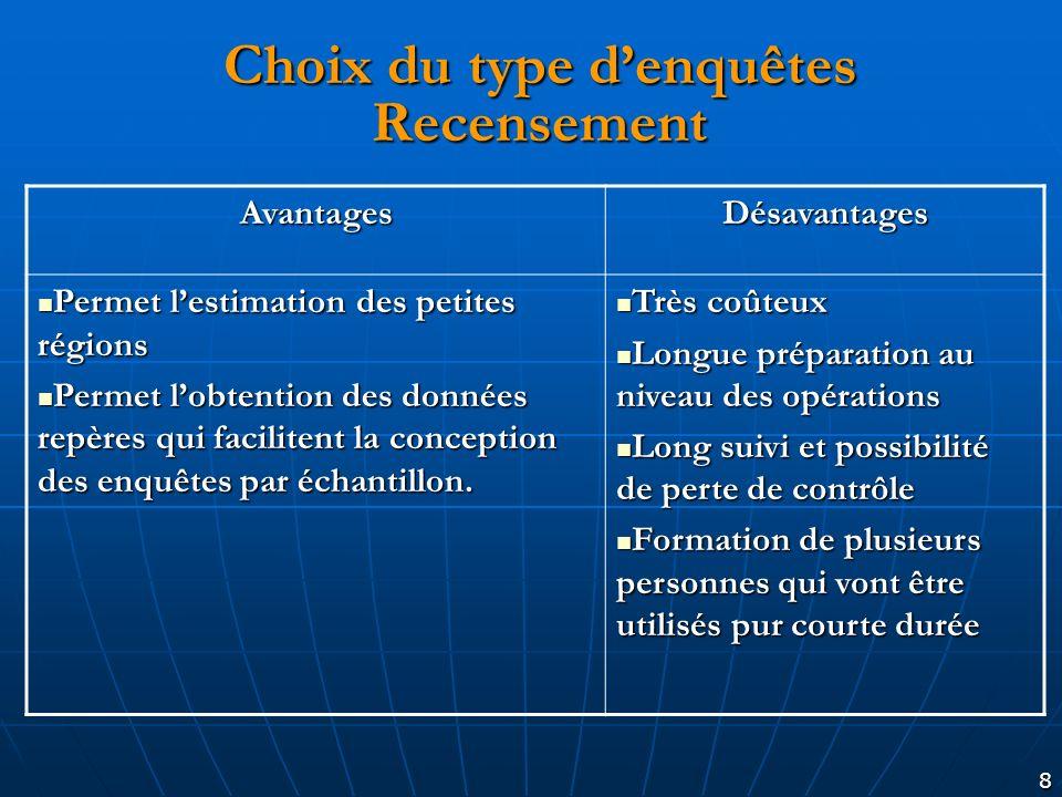 8 Choix du type denquêtes Recensement AvantagesDésavantages Permet lestimation des petites régions Permet lestimation des petites régions Permet lobte
