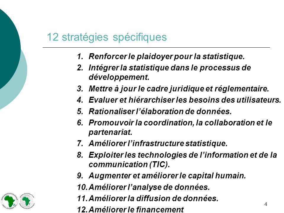 4 12 stratégies spécifiques 1.Renforcer le plaidoyer pour la statistique. 2.Intégrer la statistique dans le processus de développement. 3.Mettre à jou