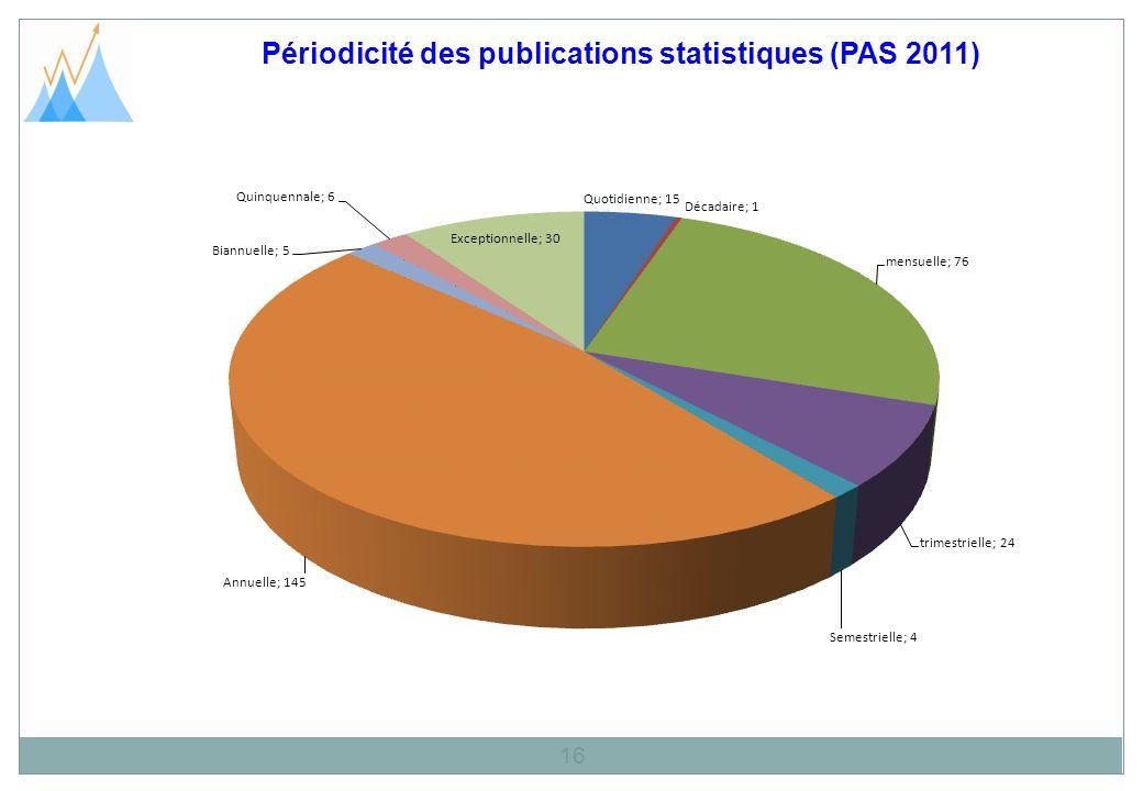 Périodicité des publications statistiques (PAS 2011) 16