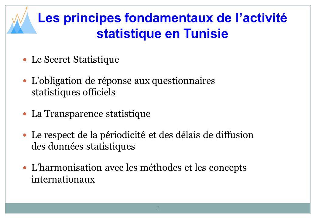 Les principes fondamentaux de lactivité statistique en Tunisie 3 Le Secret Statistique Lobligation de réponse aux questionnaires statistiques officiels La Transparence statistique Le respect de la périodicité et des délais de diffusion des données statistiques Lharmonisation avec les méthodes et les concepts internationaux