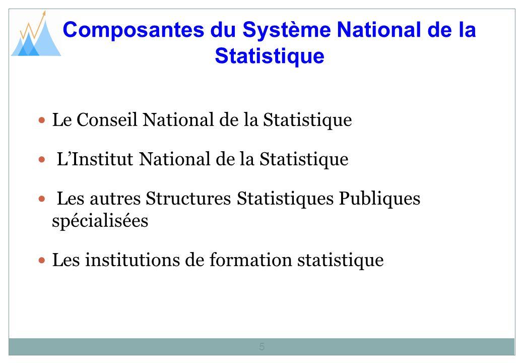 Composantes du Système National de la Statistique 5 Le Conseil National de la Statistique LInstitut National de la Statistique Les autres Structures Statistiques Publiques spécialisées Les institutions de formation statistique