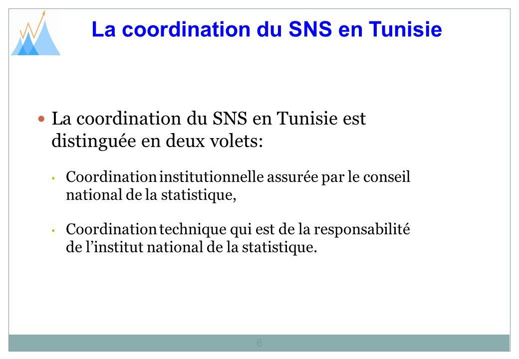 La coordination du SNS en Tunisie 6 La coordination du SNS en Tunisie est distinguée en deux volets: Coordination institutionnelle assurée par le conseil national de la statistique, Coordination technique qui est de la responsabilité de linstitut national de la statistique.