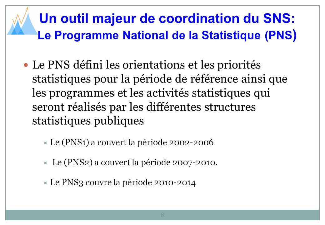 Un outil majeur de coordination du SNS: Le Programme National de la Statistique (PNS ) 8 Le PNS défini les orientations et les priorités statistiques pour la période de référence ainsi que les programmes et les activités statistiques qui seront réalisés par les différentes structures statistiques publiques Le (PNS1) a couvert la période 2002-2006 Le (PNS2) a couvert la période 2007-2010.