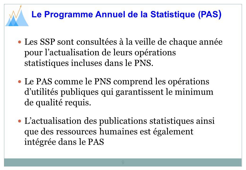 Le Programme Annuel de la Statistique (PAS ) 9 Les SSP sont consultées à la veille de chaque année pour lactualisation de leurs opérations statistiques incluses dans le PNS.