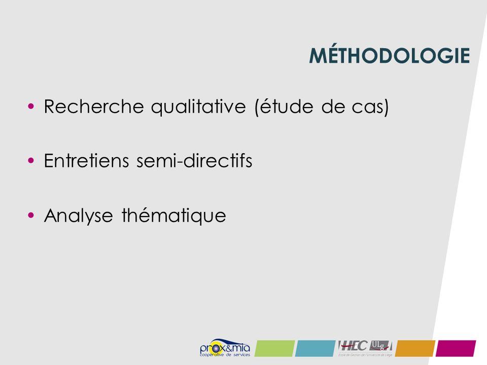MÉTHODOLOGIE Recherche qualitative (étude de cas) Entretiens semi-directifs Analyse thématique