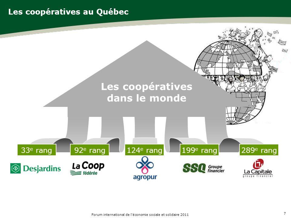 7 Forum international de léconomie sociale et solidaire 2011 Les coopératives au Québec Les coopératives dans le monde 33 e rang92 e rang124 e rang199 e rang289 e rang