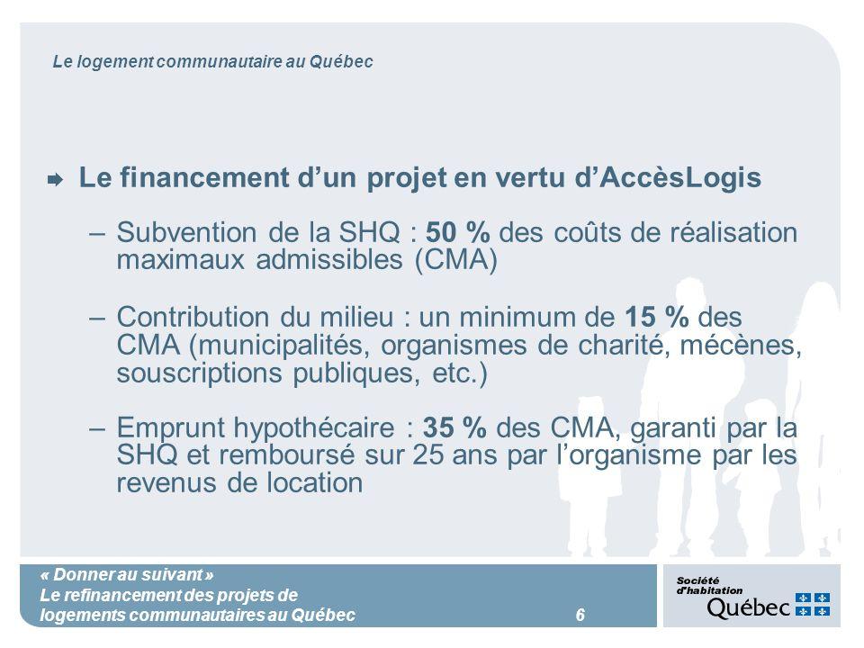 « Donner au suivant » Le refinancement des projets de logements communautaires au Québec 6 Le logement communautaire au Québec Le financement dun projet en vertu dAccèsLogis –Subvention de la SHQ : 50 % des coûts de réalisation maximaux admissibles (CMA) –Contribution du milieu : un minimum de 15 % des CMA (municipalités, organismes de charité, mécènes, souscriptions publiques, etc.) –Emprunt hypothécaire : 35 % des CMA, garanti par la SHQ et remboursé sur 25 ans par lorganisme par les revenus de location