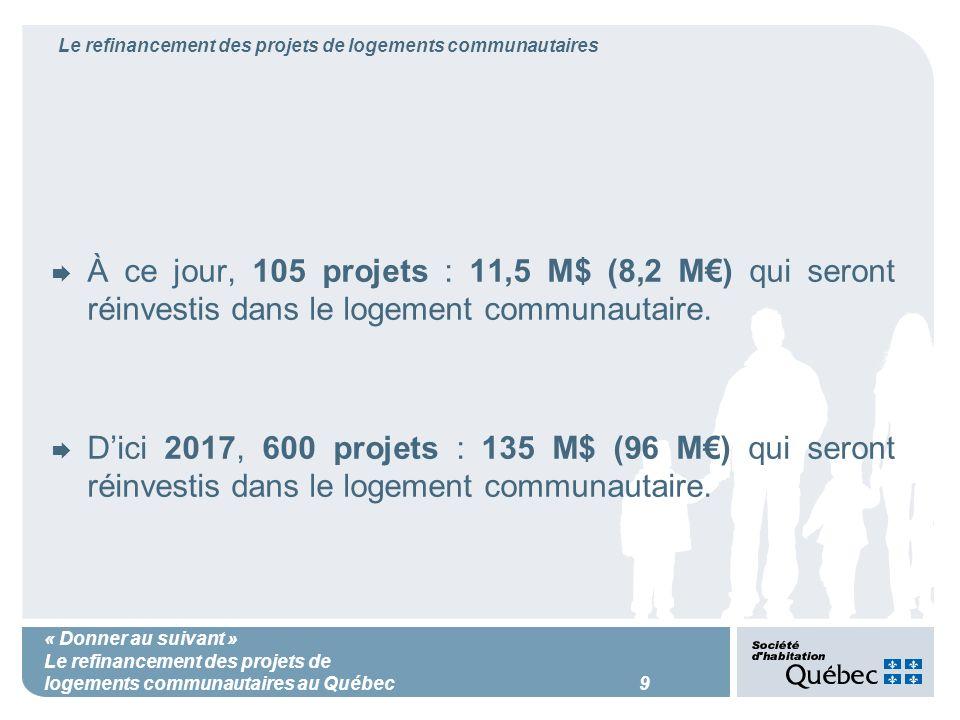 « Donner au suivant » Le refinancement des projets de logements communautaires au Québec 9 Le refinancement des projets de logements communautaires À ce jour, 105 projets : 11,5 M$ (8,2 M) qui seront réinvestis dans le logement communautaire.