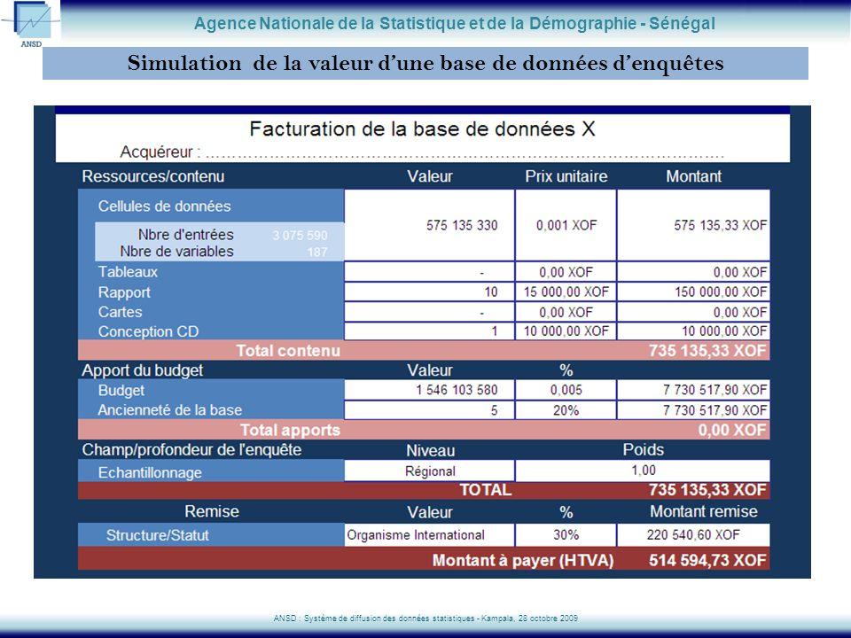 Simulation de la valeur dune base de données denquêtes Agence Nationale de la Statistique et de la Démographie - Sénégal ANSD : Système de diffusion d