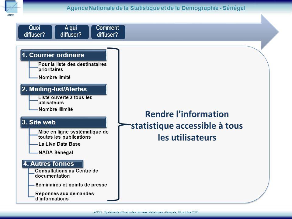 Agence Nationale de la Statistique et de la Démographie - Sénégal Quoi diffuser.
