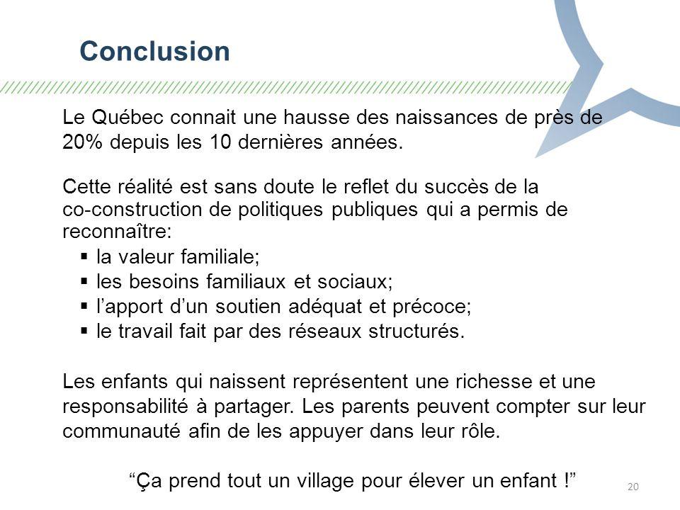 20 Conclusion Le Québec connait une hausse des naissances de près de 20% depuis les 10 dernières années.